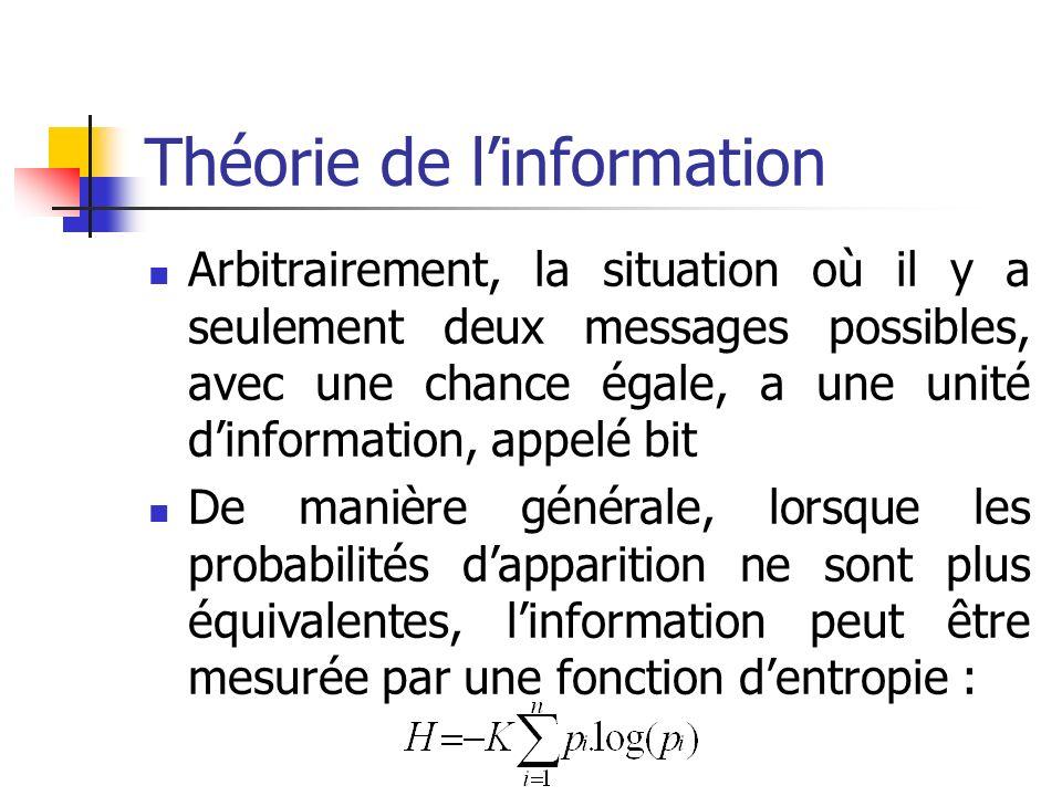 Théorie de linformation Arbitrairement, la situation où il y a seulement deux messages possibles, avec une chance égale, a une unité dinformation, app