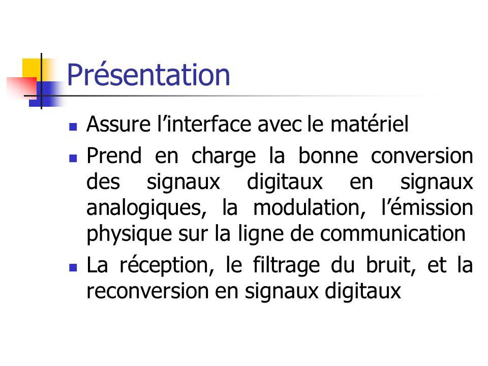 Présentation Assure linterface avec le matériel Prend en charge la bonne conversion des signaux digitaux en signaux analogiques, la modulation, lémiss