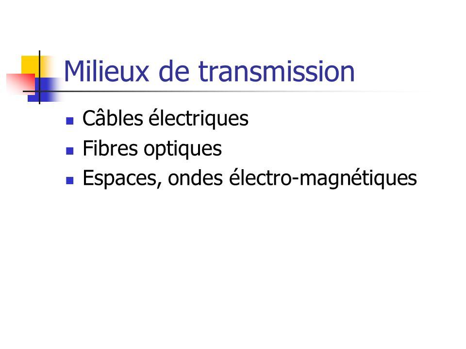 Milieux de transmission Câbles électriques Fibres optiques Espaces, ondes électro-magnétiques