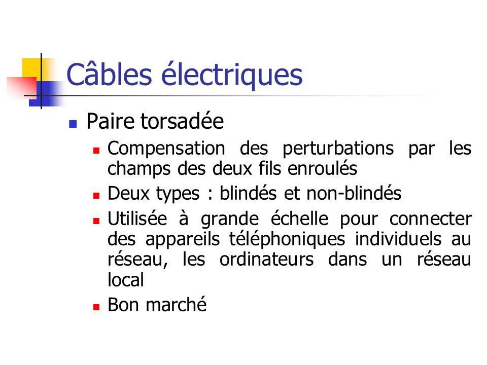 Câbles électriques Câble coaxial Très bonne protection contre les signaux, grâce à lécran formé par la gaine métallique Prix plus élevé, mais très large bande passante, avec des fréquences élevées qui peuvent être transmises Utilisé dans certains réseaux locaux, dans la télévision, et dans les lignes plus importantes de téléphonie