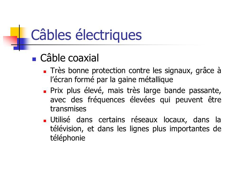 Câbles électriques Câble coaxial Très bonne protection contre les signaux, grâce à lécran formé par la gaine métallique Prix plus élevé, mais très lar