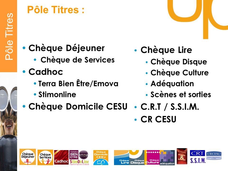 Pôle Titres : Pôle Titres France Chèque Lire Chèque Disque Chèque Culture Adéquation Scènes et sorties C.R.T / S.S.I.M.