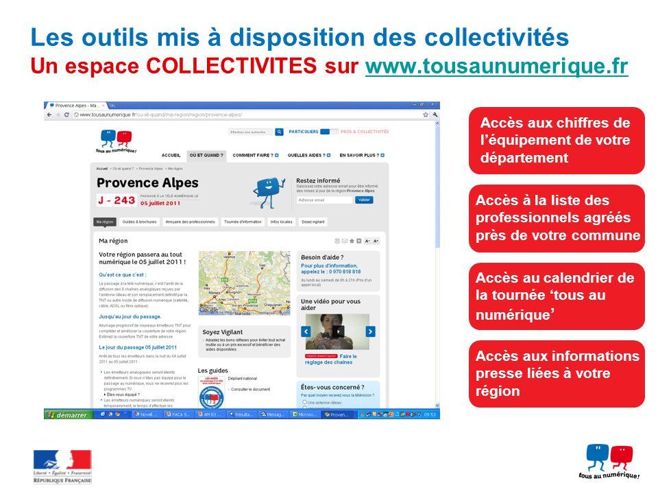 Les outils mis à disposition des collectivités Un espace COLLECTIVITES sur www.tousaunumerique.frwww.tousaunumerique.fr Accès aux chiffres de léquipem