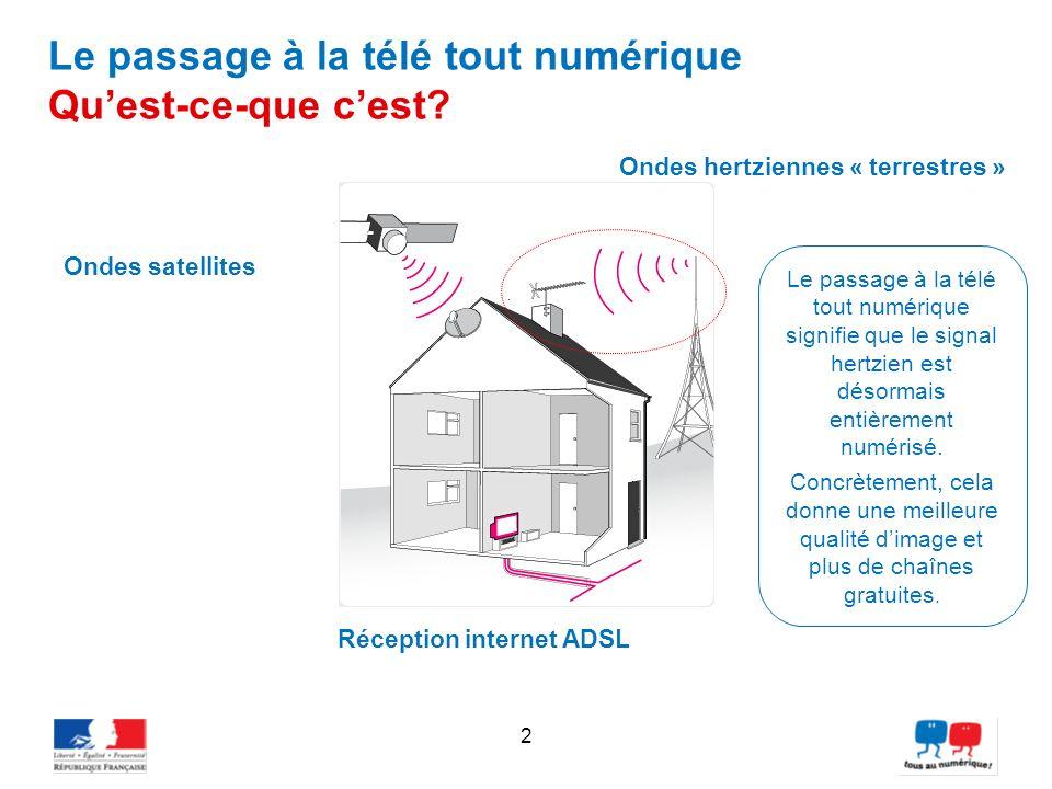 La participation active des élus Etre un relais auprès des administrés Identifier un « référent France Télé Numérique » au sein de vos équipes.