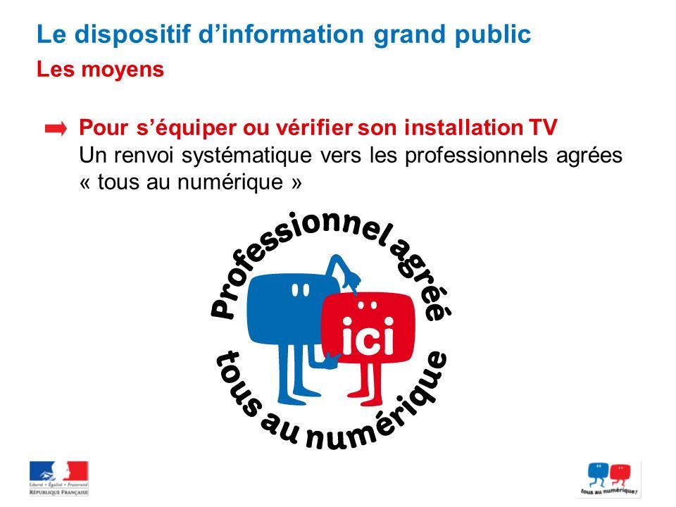 Pour séquiper ou vérifier son installation TV Un renvoi systématique vers les professionnels agrées « tous au numérique » Le dispositif dinformation g