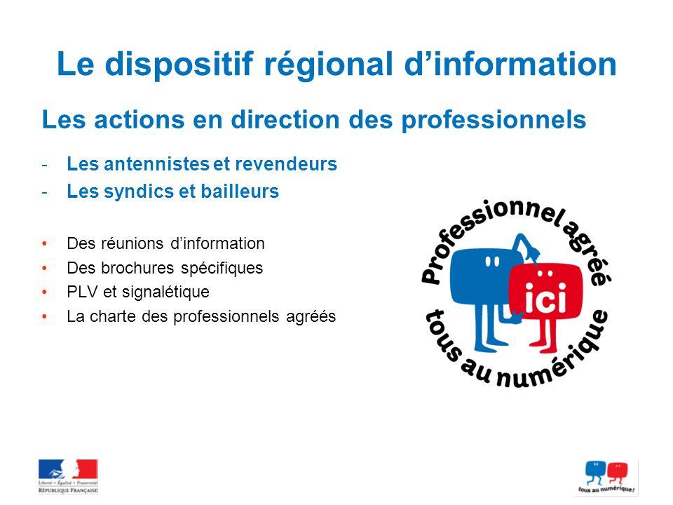 Le dispositif régional dinformation Les actions en direction des professionnels -Les antennistes et revendeurs -Les syndics et bailleurs Des réunions