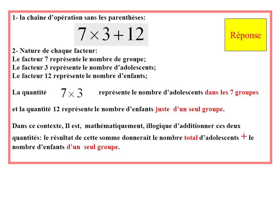 1- la chaîne dopération sans les parenthèses: 2- Nature de chaque facteur: Le facteur 7 représente le nombre de groupe; Le facteur 3 représente le nombre dadolescents; Le facteur 12 représente le nombre denfants; La quantité représente le nombre dadolescents dans les 7 groupes et la quantité 12 représente le nombre denfants juste dun seul groupe.