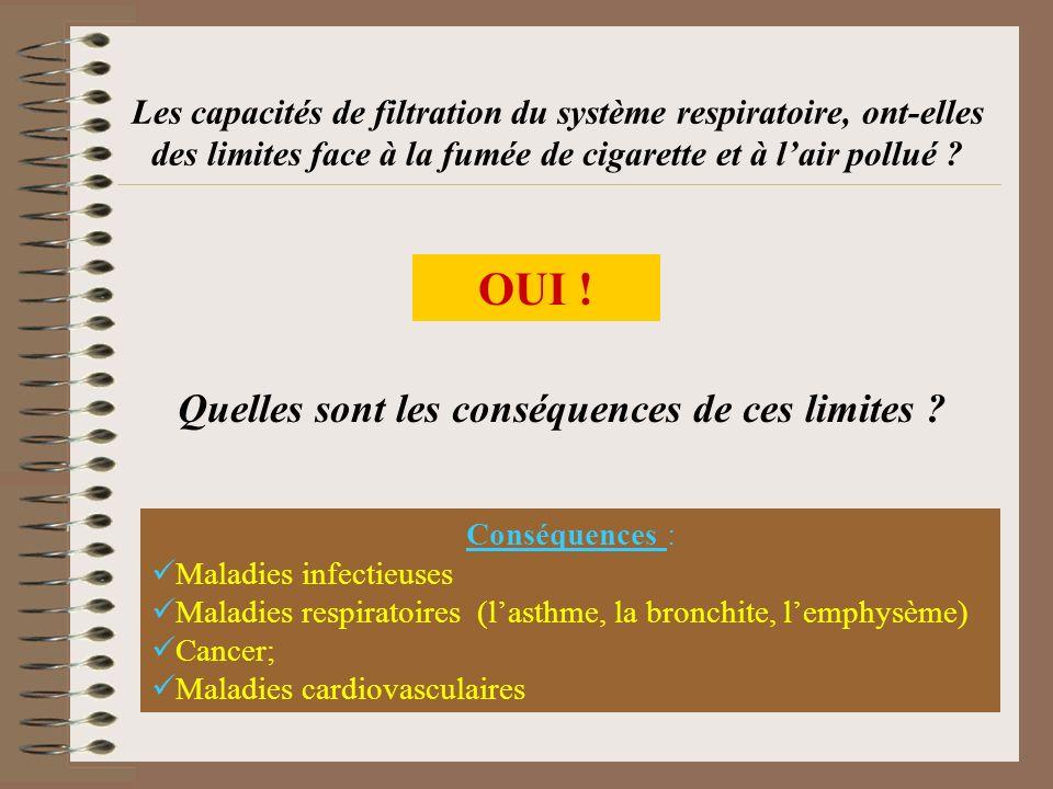 Quelles sont les conséquences de ces limites ? Les capacités de filtration du système respiratoire, ont-elles des limites face à la fumée de cigarette