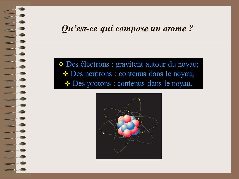 Quest-ce qui compose un atome ? Des électrons : gravitent autour du noyau; Des neutrons : contenus dans le noyau; Des protons : contenus dans le noyau