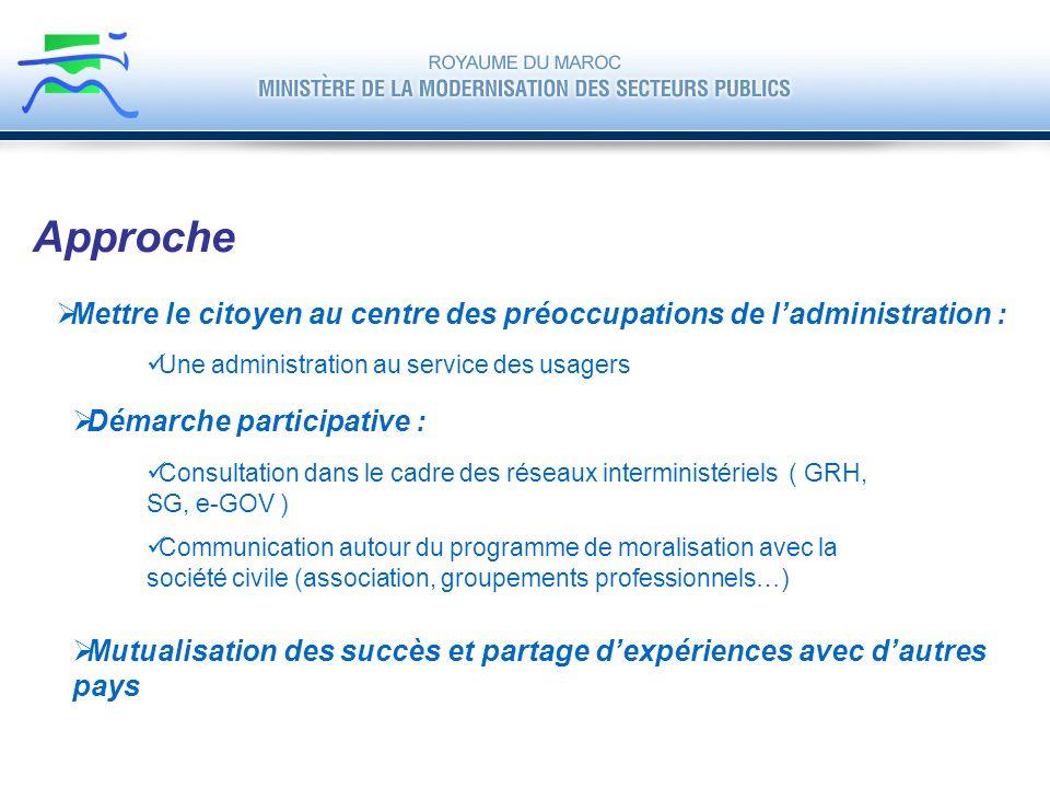 Mettre le citoyen au centre des préoccupations de ladministration : Approche Démarche participative : Une administration au service des usagers Consul