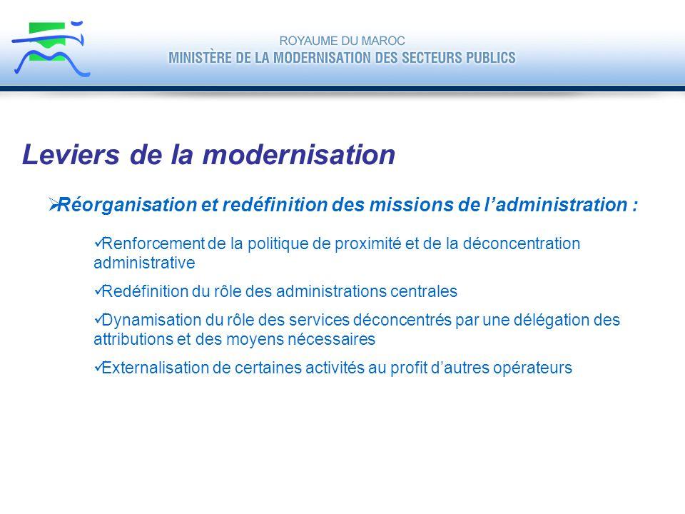 Réorganisation et redéfinition des missions de ladministration : Leviers de la modernisation Renforcement de la politique de proximité et de la déconc