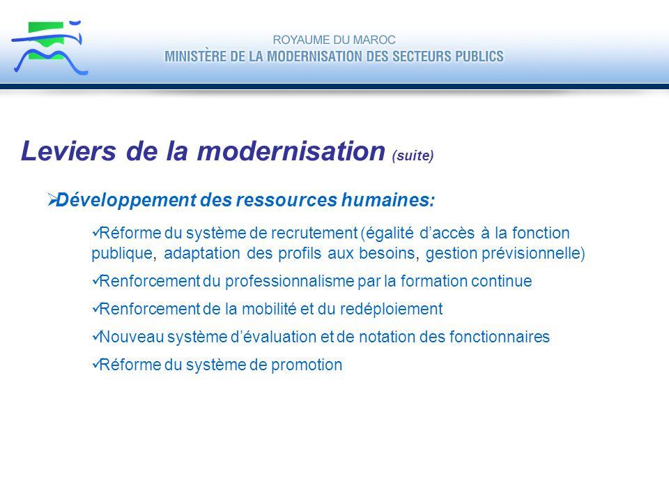 Développement des ressources humaines: Leviers de la modernisation (suite) Réforme du système de recrutement ( égalité daccès à la fonction publique,