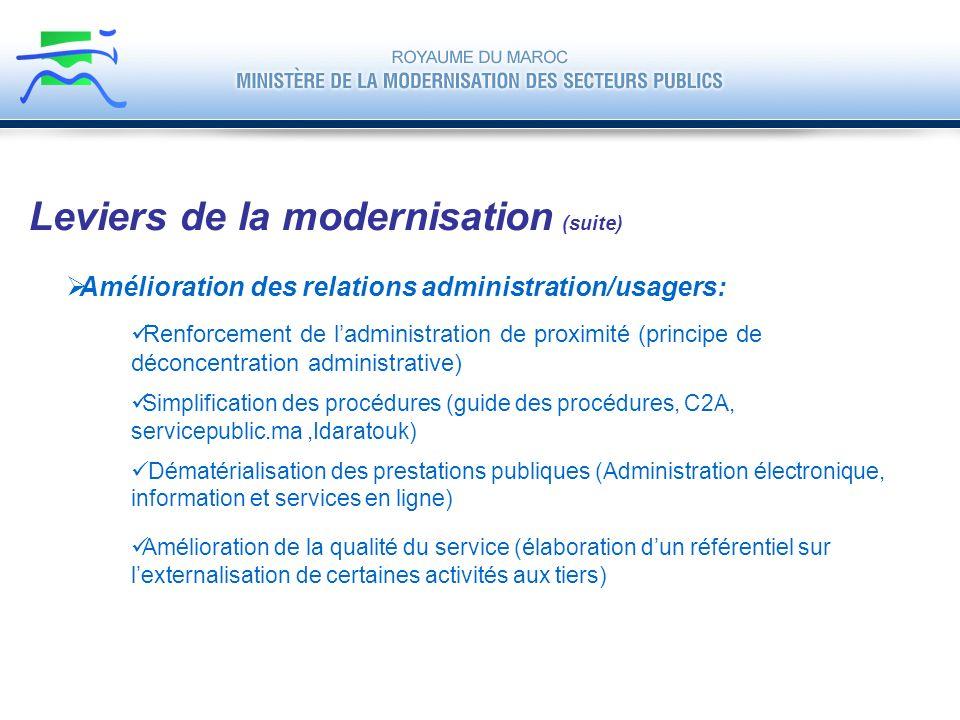 Amélioration des relations administration/usagers: Leviers de la modernisation (suite) Renforcement de ladministration de proximité (principe de décon