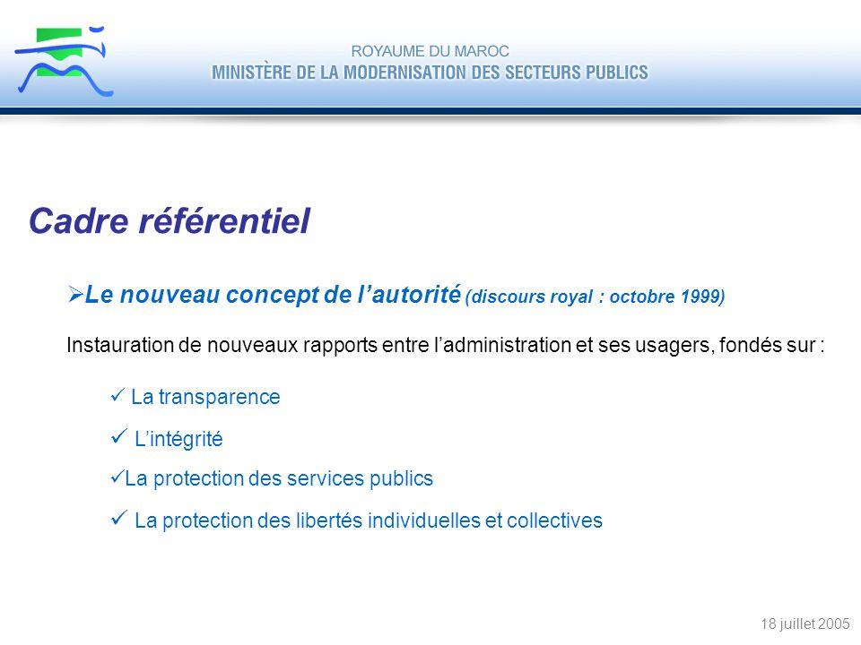 Le nouveau concept de lautorité (discours royal : octobre 1999) Instauration de nouveaux rapports entre ladministration et ses usagers, fondés sur : 1