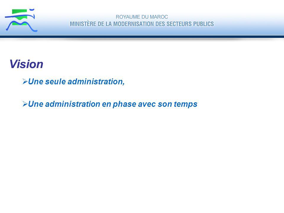 Une seule administration, Vision Une administration en phase avec son temps