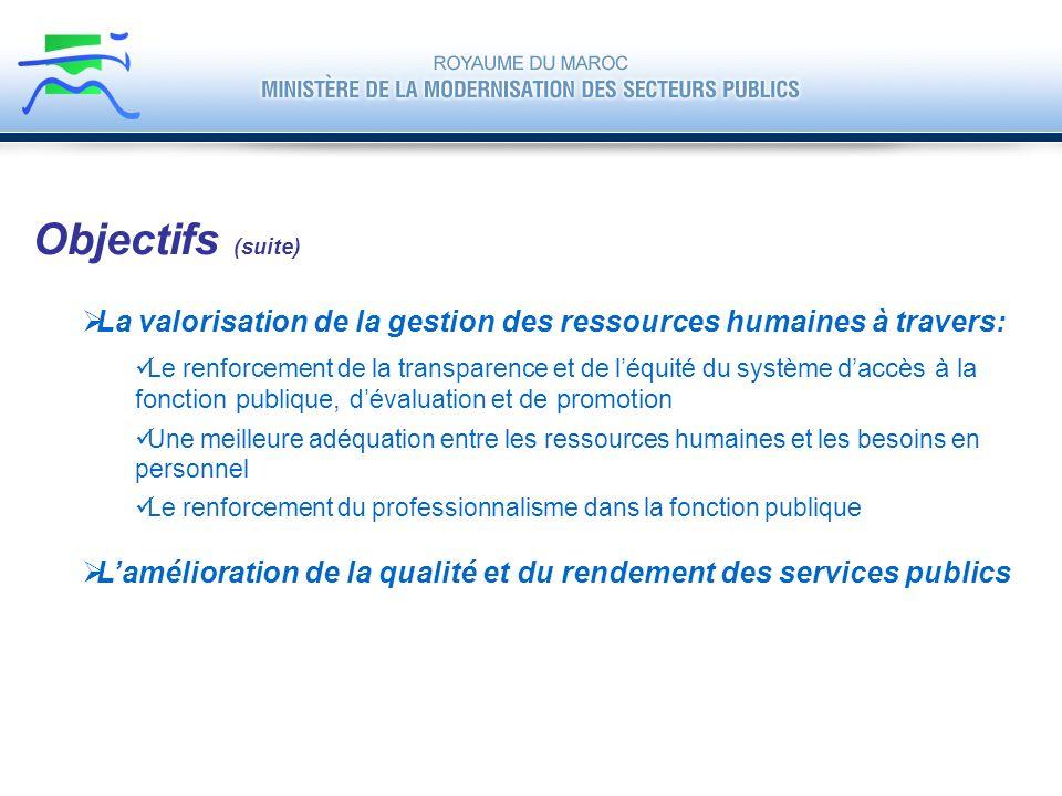 La valorisation de la gestion des ressources humaines à travers: Le renforcement de la transparence et de léquité du système daccès à la fonction publ
