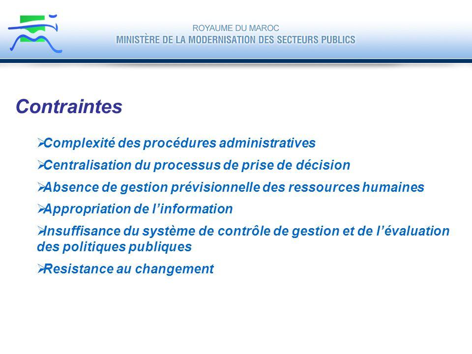 Complexité des procédures administratives Centralisation du processus de prise de décision Absence de gestion prévisionnelle des ressources humaines A