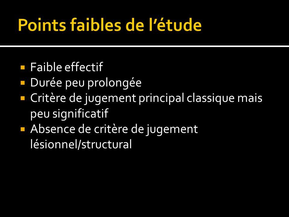 Faible effectif Durée peu prolongée Critère de jugement principal classique mais peu significatif Absence de critère de jugement lésionnel/structural