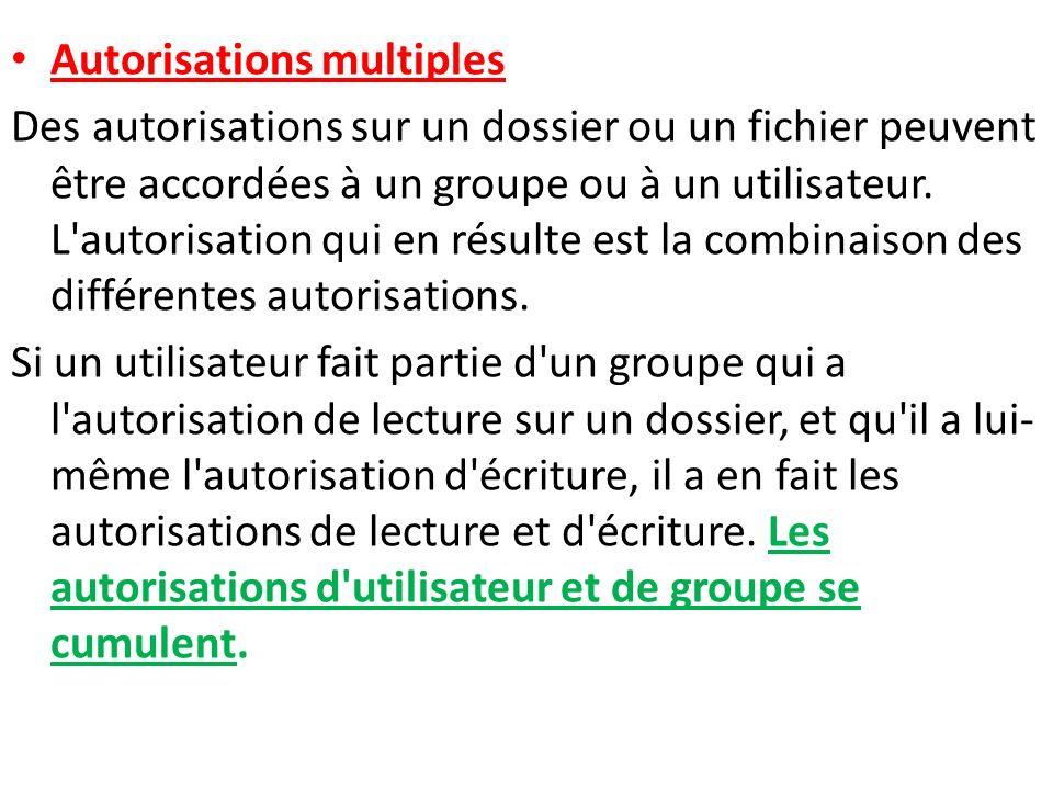 Autorisations multiples Des autorisations sur un dossier ou un fichier peuvent être accordées à un groupe ou à un utilisateur. L'autorisation qui en r