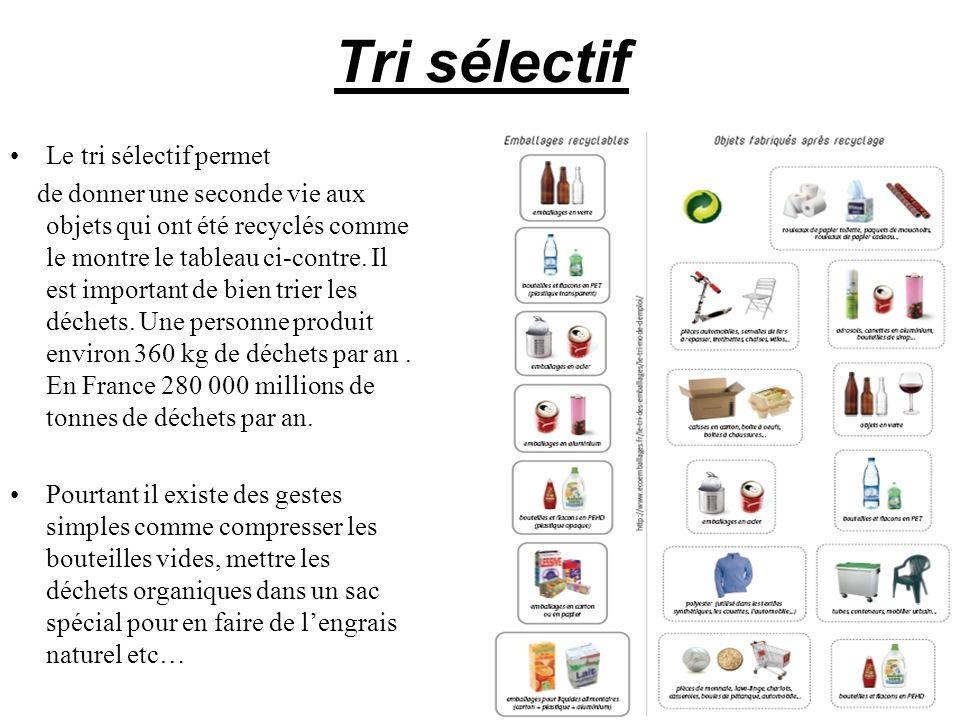 Tri sélectif Le tri sélectif permet de donner une seconde vie aux objets qui ont été recyclés comme le montre le tableau ci-contre. Il est important d