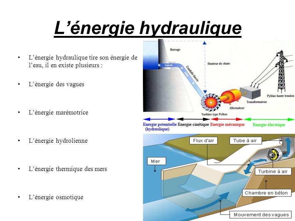 Lénergie hydraulique Lénergie hydraulique tire son énergie de leau, il en existe plusieurs : Lénergie des vagues Lénergie marémotrice Lénergie hydroli