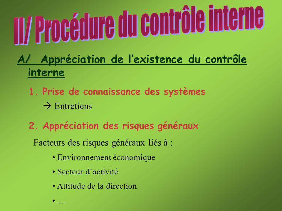 A/ Appréciation de lexistence du contrôle interne 1. Prise de connaissance des systèmes 2. Appréciation des risques généraux Environnement économique