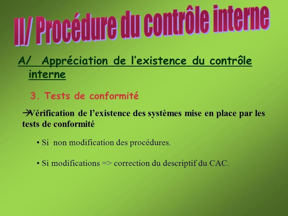 A/ Appréciation de lexistence du contrôle interne 3. Tests de conformité Vérification de lexistence des systèmes mise en place par les tests de confor