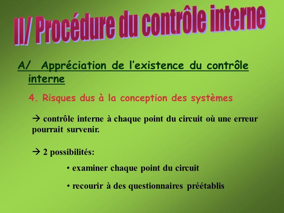 A/ Appréciation de lexistence du contrôle interne 4. Risques dus à la conception des systèmes contrôle interne à chaque point du circuit où une erreur
