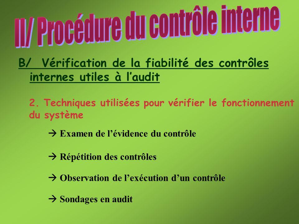 2. Techniques utilisées pour vérifier le fonctionnement du système Examen de lévidence du contrôle Répétition des contrôles Observation de lexécution