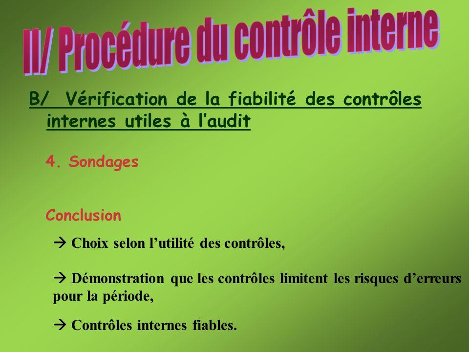 4. Sondages B/ Vérification de la fiabilité des contrôles internes utiles à laudit Conclusion Choix selon lutilité des contrôles, Démonstration que le