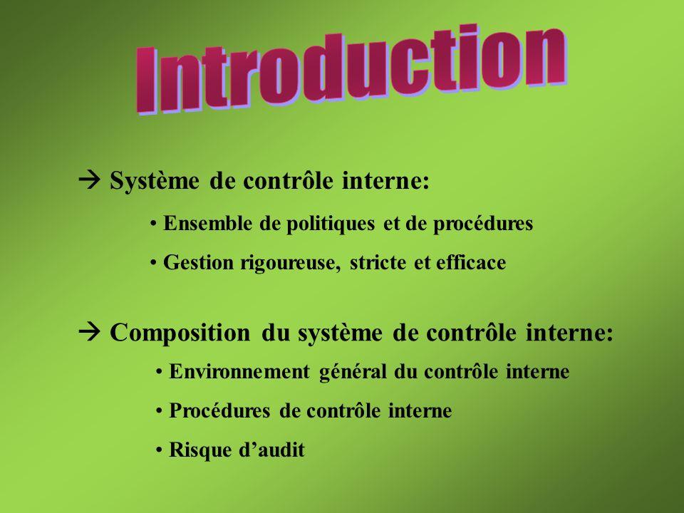Système de contrôle interne: Ensemble de politiques et de procédures Gestion rigoureuse, stricte et efficace Composition du système de contrôle intern