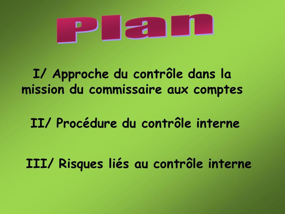 II/ Procédure du contrôle interne III/ Risques liés au contrôle interne I/ Approche du contrôle dans la mission du commissaire aux comptes