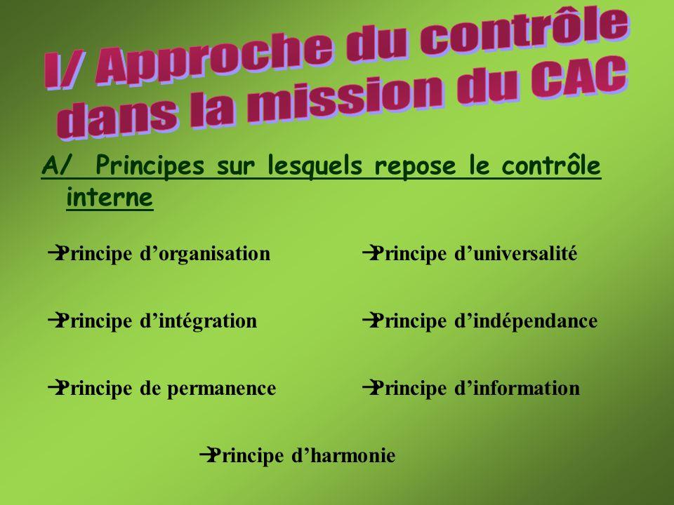 A/ Principes sur lesquels repose le contrôle interne Principe dorganisation Principe dintégration Principe de permanence Principe duniversalité Princi