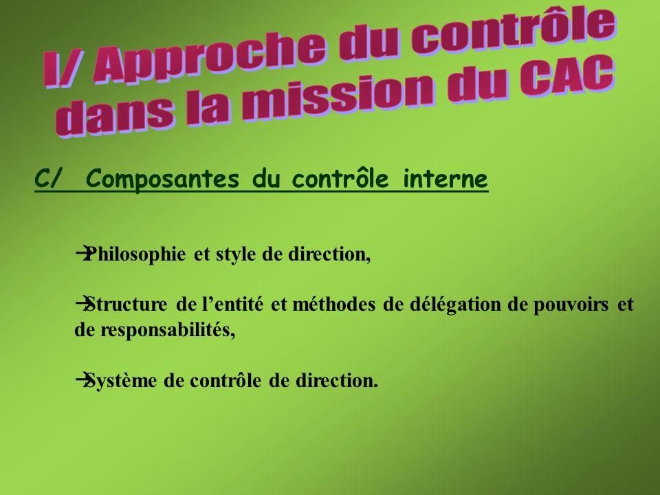 C/ Composantes du contrôle interne Philosophie et style de direction, Structure de lentité et méthodes de délégation de pouvoirs et de responsabilités