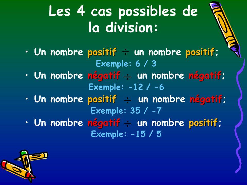 Les 4 cas possibles de la division: positifpositifUn nombre positif un nombre positif; Exemple: 6 / 3 négatifnégatifUn nombre négatif un nombre négati