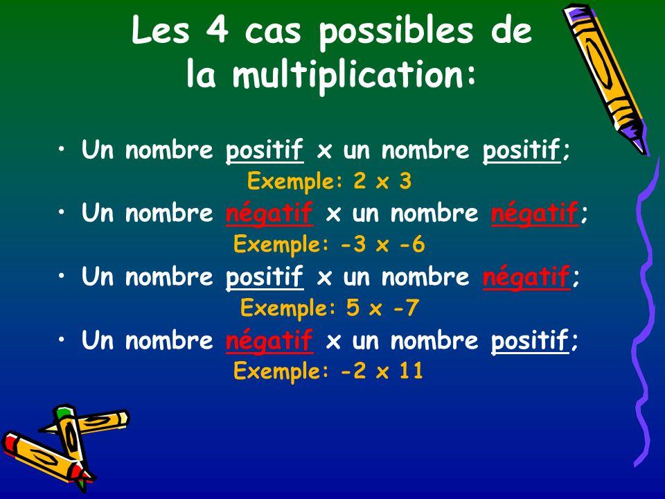 Les 4 cas possibles de la multiplication: Un nombre positif x un nombre positif; Exemple: 2 x 3 Un nombre négatif x un nombre négatif; Exemple: -3 x -