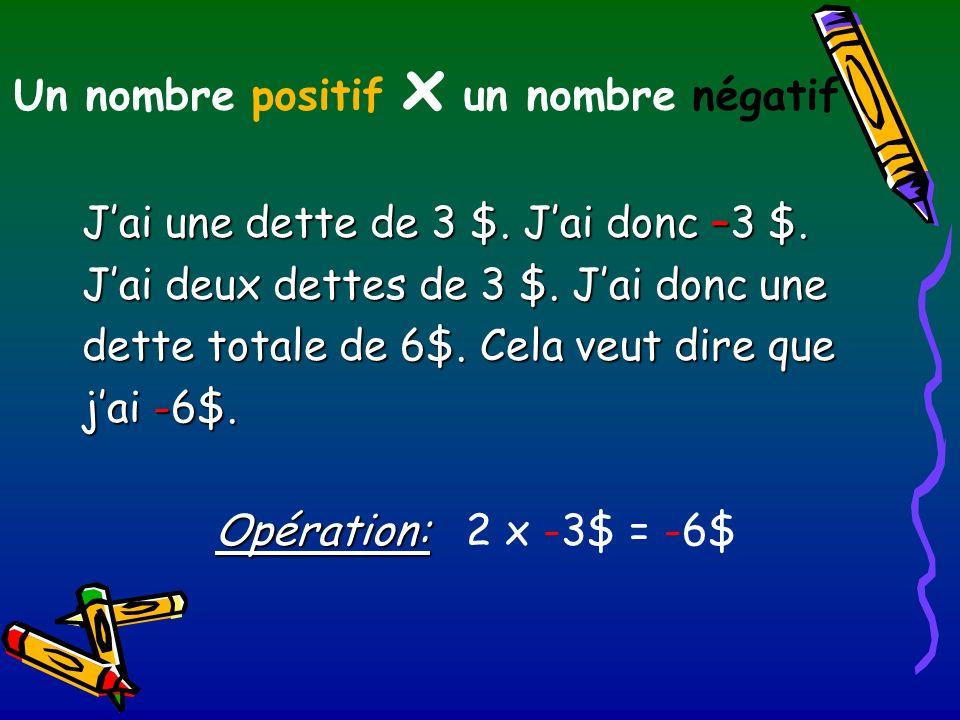 À ton tour… Effectue les divisions suivantes: a)-35 / -5 = .