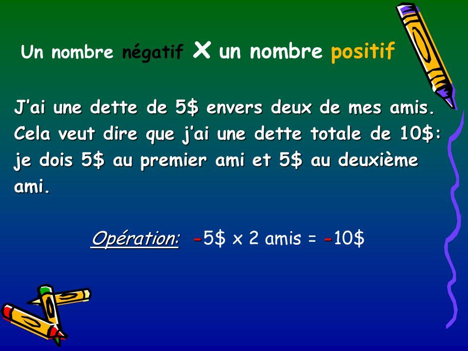 La maxime La maxime suivante aidait les mathématiciens indiens du 7 e siècle à effectuer des multiplications de nombres entiers: amisamisamis «Les amis de mes amis sont mes amis.