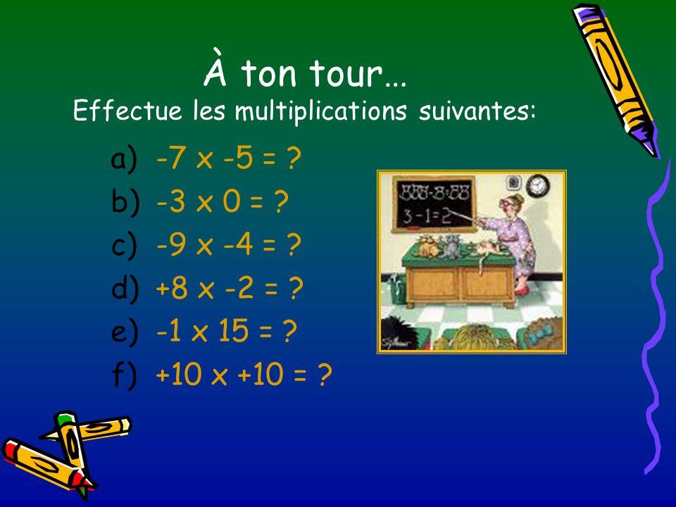 À ton tour… Effectue les multiplications suivantes: a)-7 x -5 = ? b)-3 x 0 = ? c)-9 x -4 = ? d)+8 x -2 = ? e)-1 x 15 = ? f)+10 x +10 = ?