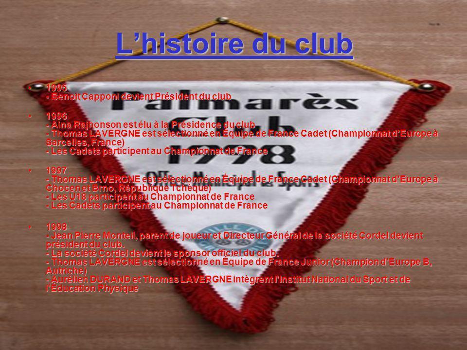 Lhistoire du club 1995 - Benoît Capponi devient Président du club1995 - Benoît Capponi devient Président du club 1996 - Aina Rajhonson est élu à la Pr