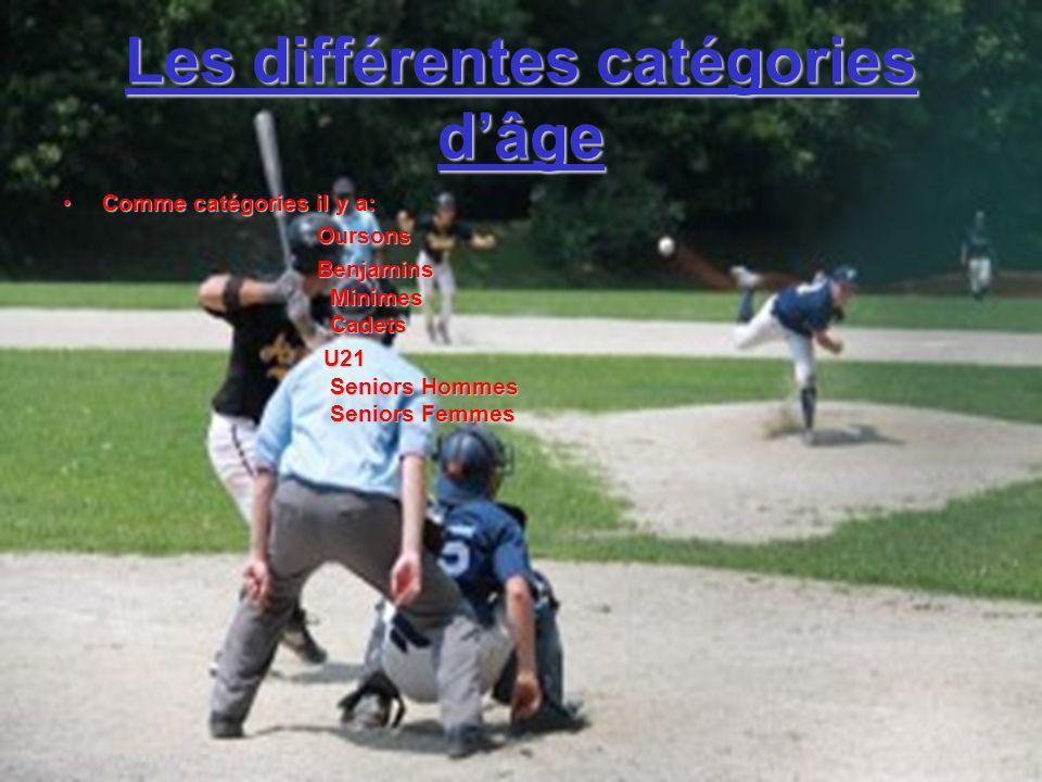 Les différentes catégories dâge Comme catégories il y a:Comme catégories il y a: Oursons Oursons Benjamins Minimes Cadets Benjamins Minimes Cadets U21