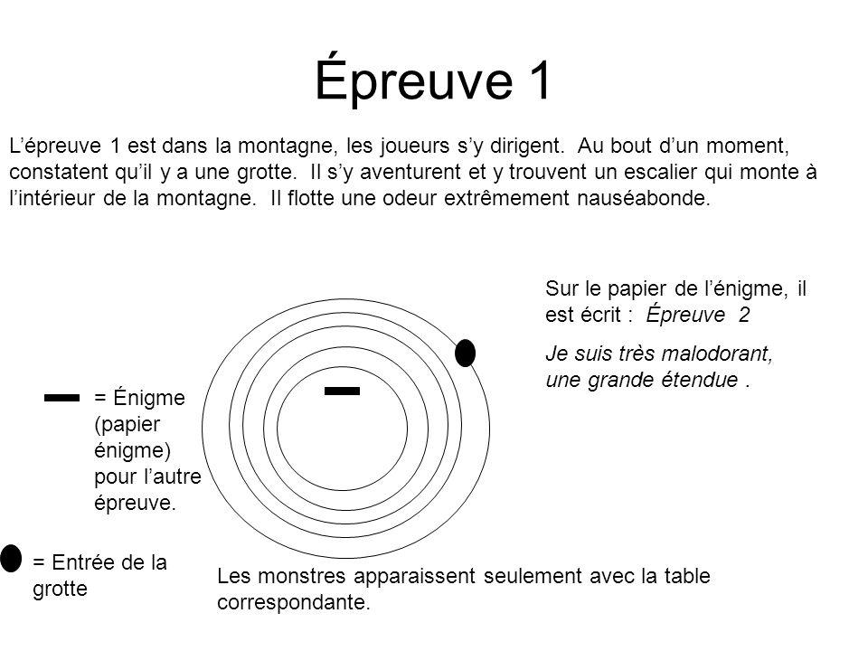 Épreuve 1 = Énigme (papier énigme) pour lautre épreuve.
