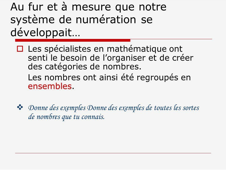 Les nombres naturels ( ) Cest lensemble des nombres entiers consécutifs supérieurs ou égaux à 0.