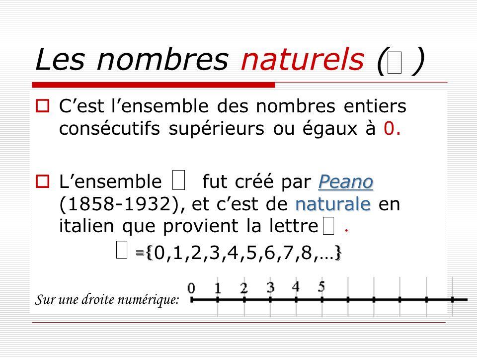 Les nombres naturels ( ) Cest lensemble des nombres entiers consécutifs supérieurs ou égaux à 0. Peano naturale Lensemble fut créé par Peano (1858-193