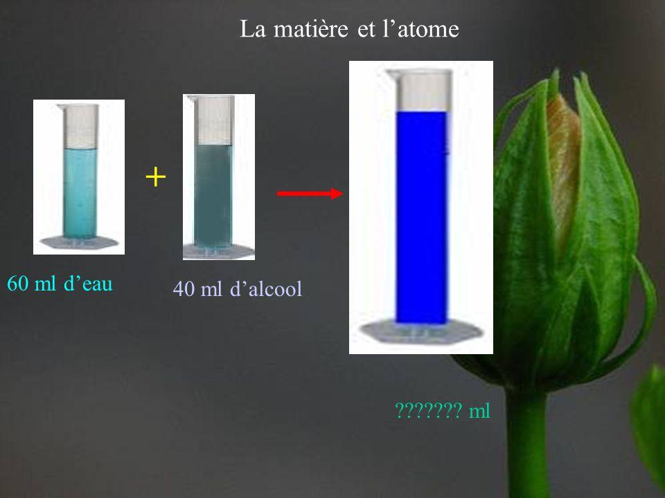 La matière et latome 1.Rétro: Aristote et Démocrite. Autre démo: eau et alcool / les cailloux de la vie 2. Les modèles en chimie -Définition -Le modèl