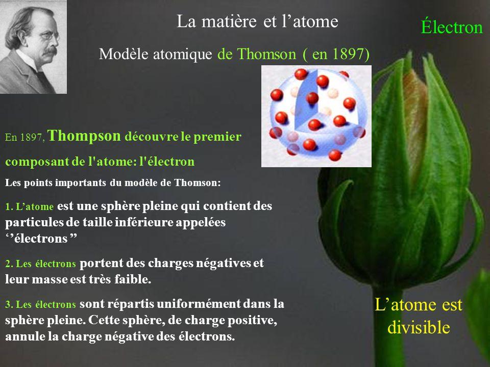 La matière et latome Modèle atomique de John Dalton (en 1808) 1- La matière est composée de petites particules indivisibles: les atomes 2- Les atomes