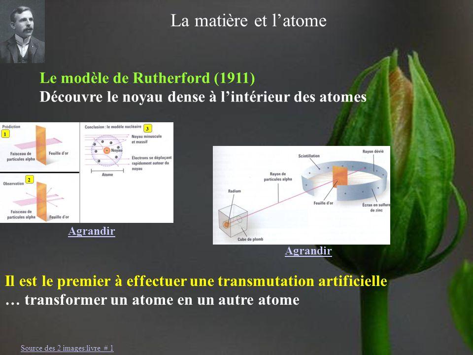 La matière et latome Le modèle atomique de Nagaoka (1904) Le modèle saturnien Agrandir Source de limages:livre # 1