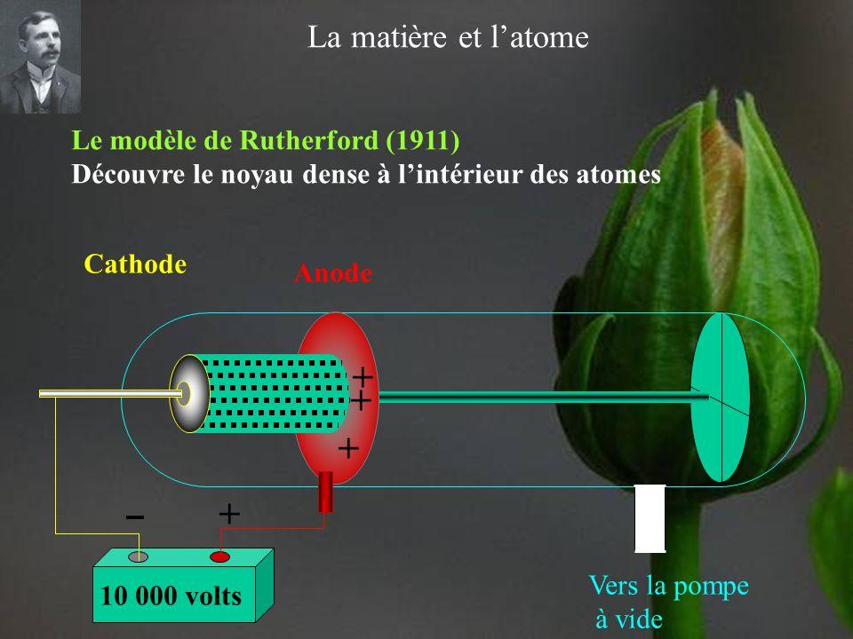 La matière et latome Le modèle de Rutherford (1911) Découvre le noyau dense à lintérieur des atomes Agrandir Il est le premier à effectuer une transmu