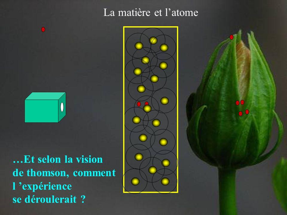 La matière et latome À léchelle atomique, on va voir ce qui suit: