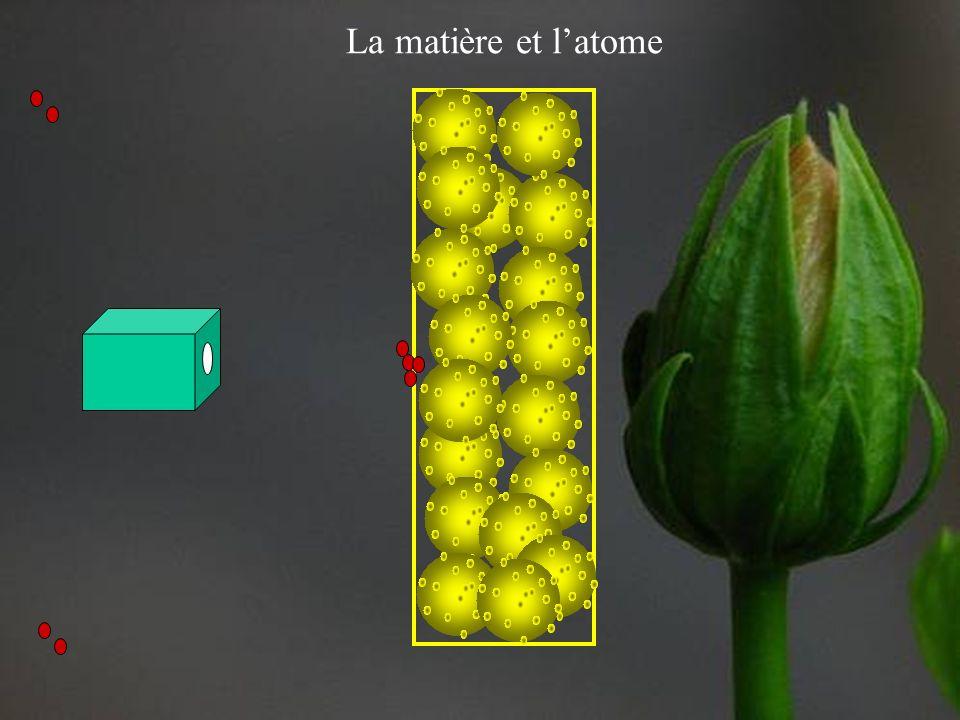 La matière et latome …Et selon la vision de thomson, comment l expérience se déroulerait ?